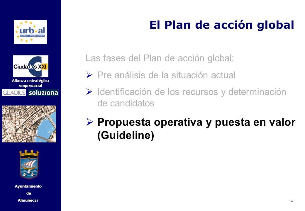 14 Alianza estratégica empresarial Ayuntamiento de Almuñécar El Plan de acción global Las fases del Plan de acción global: Pre análisis de la situació