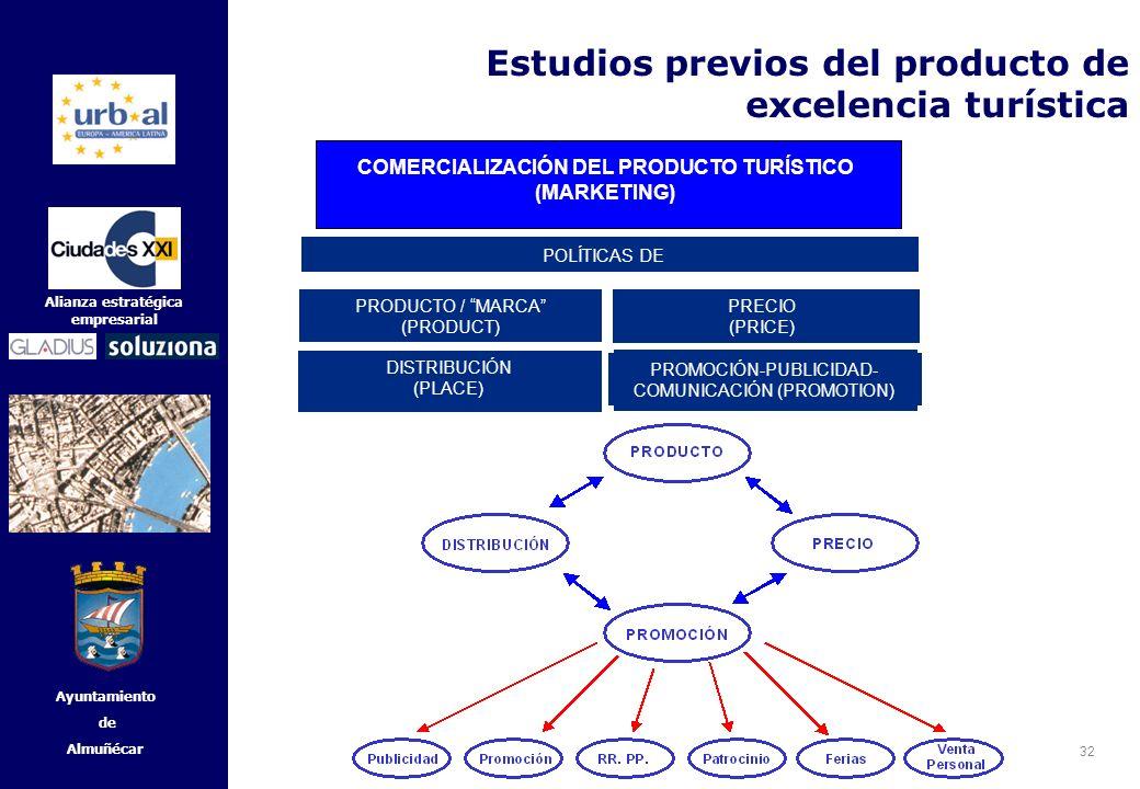 32 Alianza estratégica empresarial Ayuntamiento de Almuñécar COMERCIALIZACIÓN DEL PRODUCTO TURÍSTICO (MARKETING) PRODUCTO / MARCA (PRODUCT) DISTRIBUCI