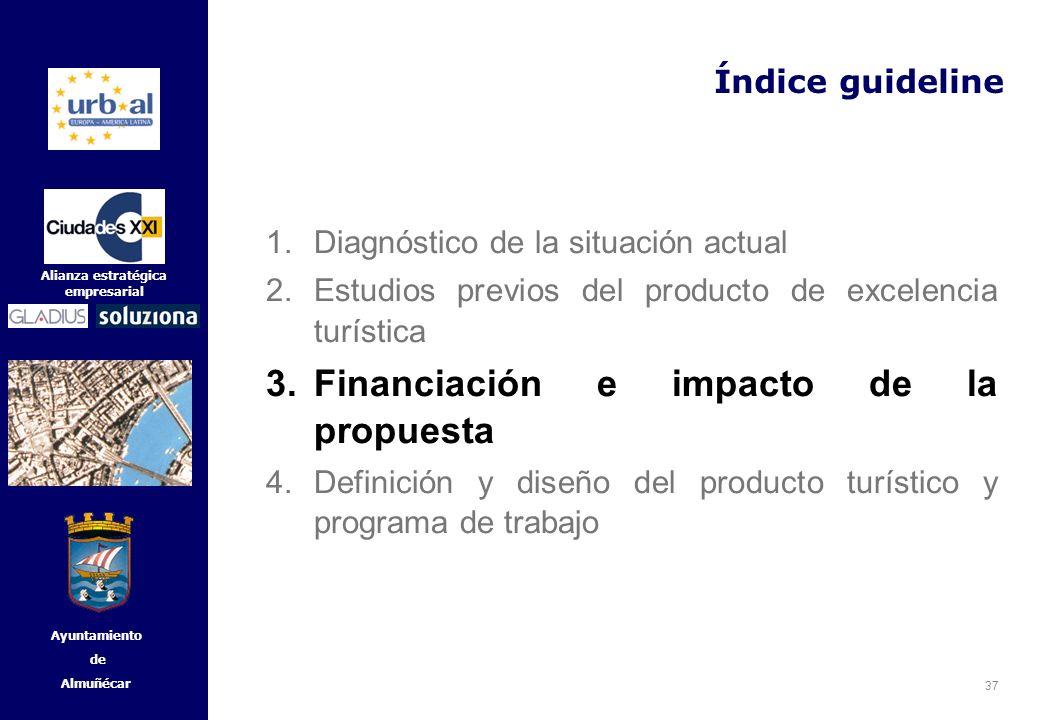 37 Alianza estratégica empresarial Ayuntamiento de Almuñécar Índice guideline 1.Diagnóstico de la situación actual 2.Estudios previos del producto de