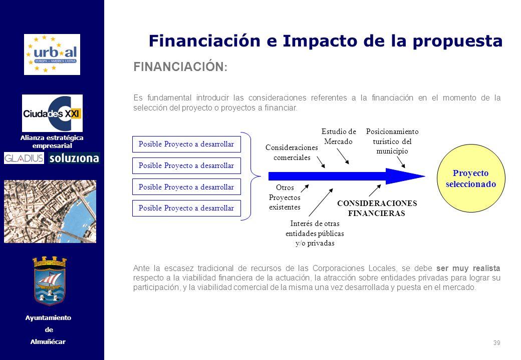 39 Alianza estratégica empresarial Ayuntamiento de Almuñécar Financiación e Impacto de la propuesta FINANCIACIÓN : Es fundamental introducir las consi