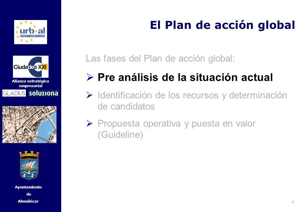 4 Alianza estratégica empresarial Ayuntamiento de Almuñécar El Plan de acción global Las fases del Plan de acción global: Pre análisis de la situación