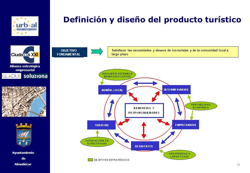 49 Alianza estratégica empresarial Ayuntamiento de Almuñécar OBJETIVO FUNDAMENTAL Satisfacer las necesidades y deseos de los turistas y de la comunida