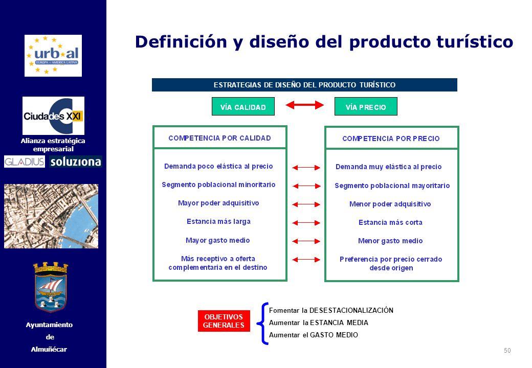 50 Alianza estratégica empresarial Ayuntamiento de Almuñécar ESTRATEGIAS DE DISEÑO DEL PRODUCTO TURÍSTICO OBJETIVOS GENERALES Fomentar la DESESTACIONA