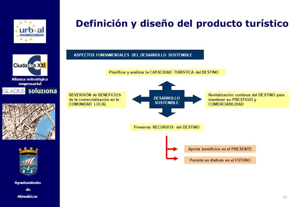51 Alianza estratégica empresarial Ayuntamiento de Almuñécar DESARROLLO SOSTENIBLE Preservar RECURSOS del DESTINO Aporta beneficios en el PRESENTE Per