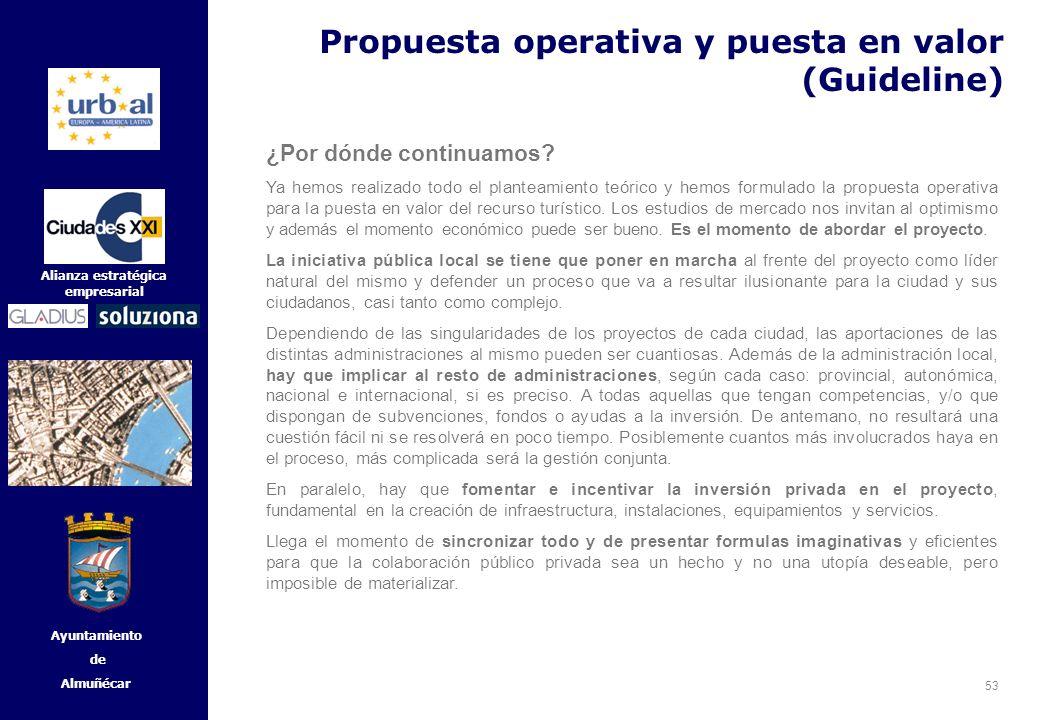 53 Alianza estratégica empresarial Ayuntamiento de Almuñécar ¿Por dónde continuamos? Ya hemos realizado todo el planteamiento teórico y hemos formulad
