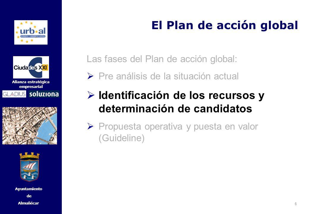 6 Alianza estratégica empresarial Ayuntamiento de Almuñécar El Plan de acción global Las fases del Plan de acción global: Pre análisis de la situación