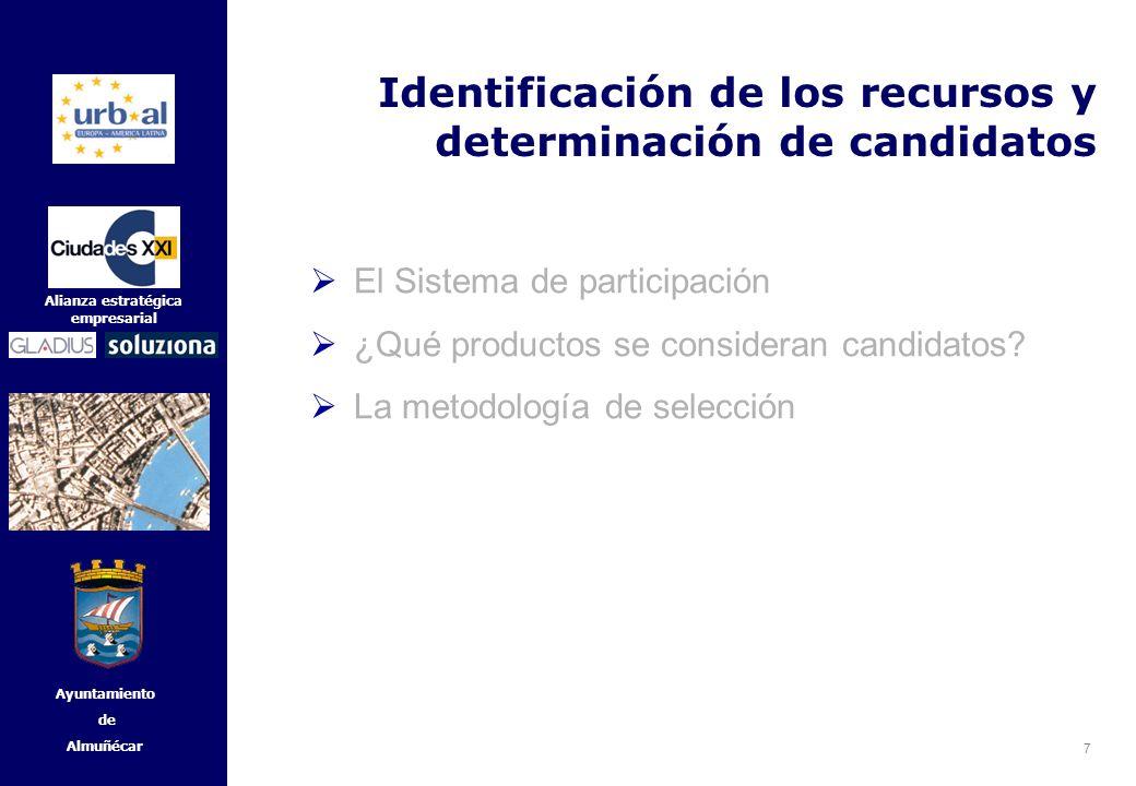 8 Alianza estratégica empresarial Ayuntamiento de Almuñécar Identificación de los recursos y determinación de candidatos El Sistema de participación ¿Qué productos se consideran candidatos.