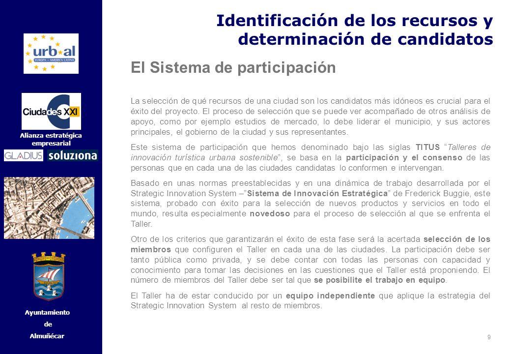 9 Alianza estratégica empresarial Ayuntamiento de Almuñécar Identificación de los recursos y determinación de candidatos El Sistema de participación L