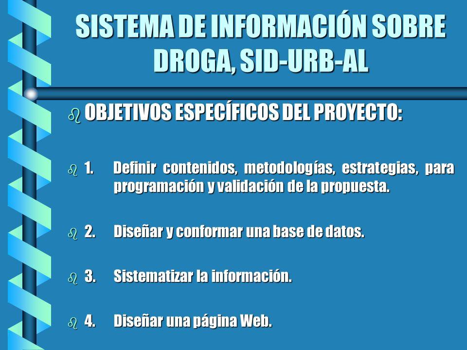 SISTEMA DE INFORMACIÓN SOBRE DROGA, SID-URB-AL b OBJETIVOS ESPECÍFICOS DEL PROYECTO: b 1. Definir contenidos, metodologías, estrategias, para programa