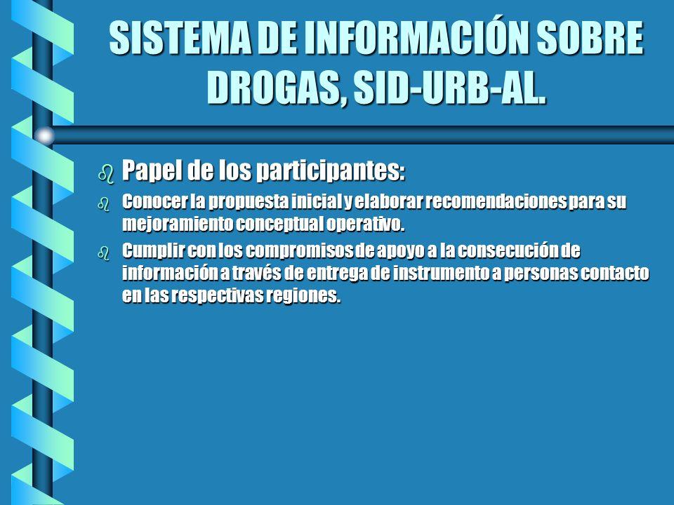 SISTEMA DE INFORMACIÓN SOBRE DROGAS, SID-URB-AL. b Papel de los participantes: b Conocer la propuesta inicial y elaborar recomendaciones para su mejor