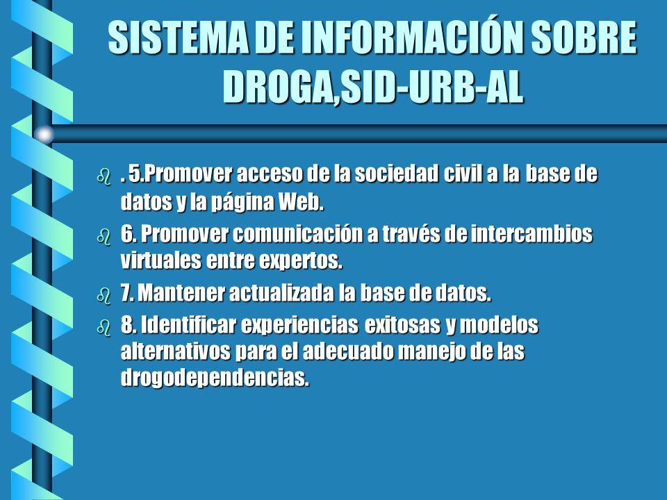 SISTEMA DE INFORMACIÓN SOBRE DROGA,SID-URB-AL b. 5.Promover acceso de la sociedad civil a la base de datos y la página Web. b 6. Promover comunicación