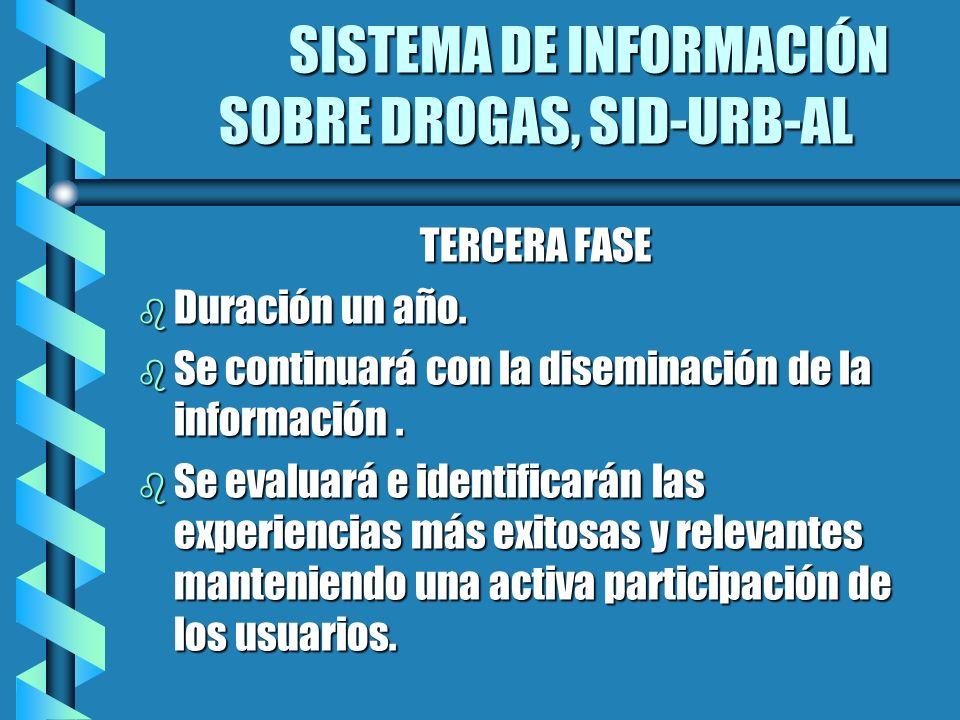SISTEMA DE INFORMACIÓN SOBRE DROGAS, SID-URB-AL SISTEMA DE INFORMACIÓN SOBRE DROGAS, SID-URB-AL TERCERA FASE b Duración un año. b Se continuará con la