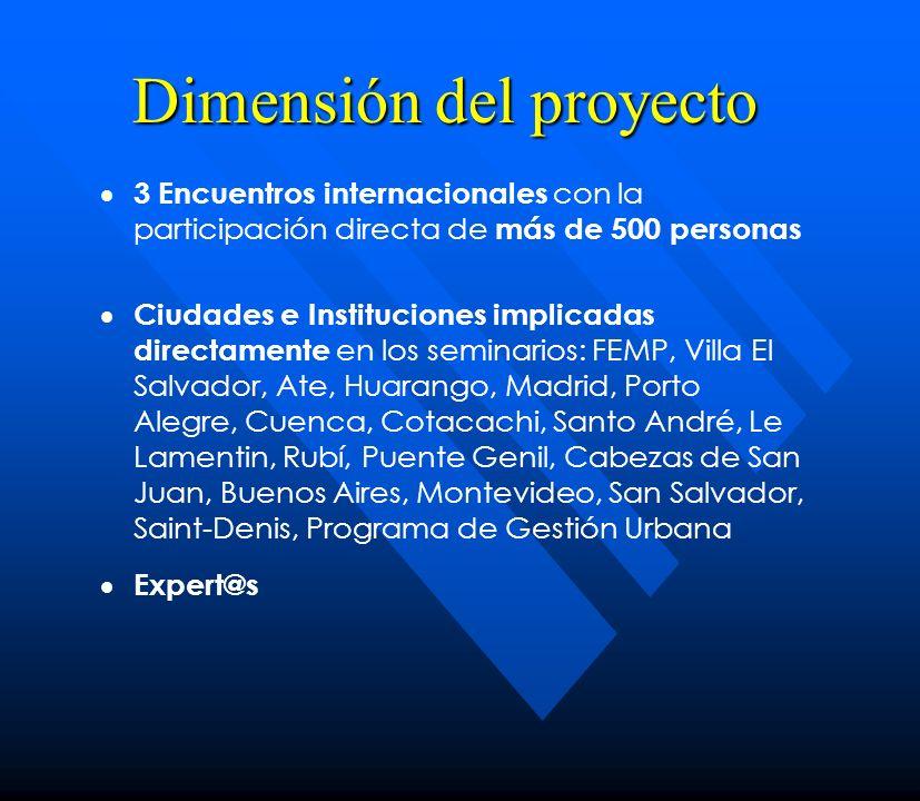 Dimensión del proyecto 3 Encuentros internacionales con la participación directa de más de 500 personas Ciudades e Instituciones implicadas directamen