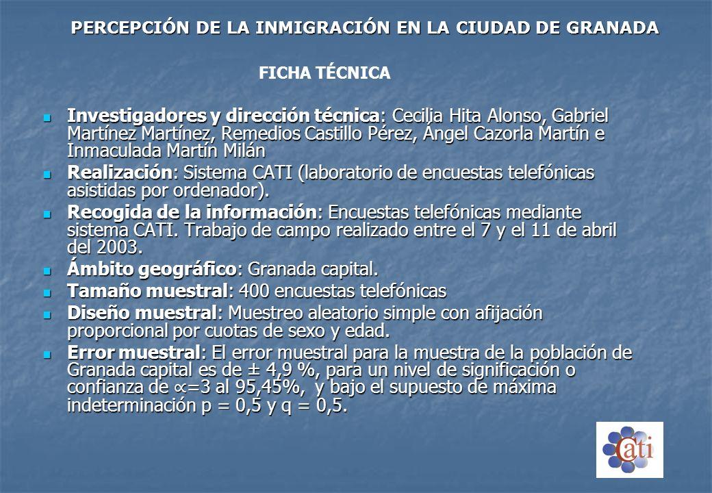 PERCEPCIÓN DE LA INMIGRACIÓN EN LA CIUDAD DE GRANADA PERCEPCIÓN DE LA INMIGRACIÓN EN LA CIUDAD DE GRANADA Investigadores y dirección técnica: Cecilia