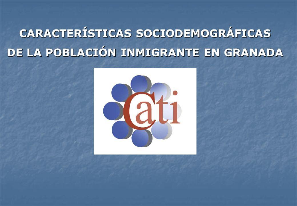 CARACTERÍSTICAS SOCIODEMOGRÁFICAS DE LA POBLACIÓN INMIGRANTE EN GRANADA