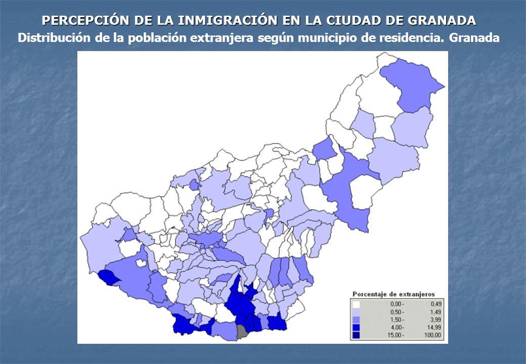PERCEPCIÓN DE LA INMIGRACIÓN EN LA CIUDAD DE GRANADA PERCEPCIÓN DE LA INMIGRACIÓN EN LA CIUDAD DE GRANADA Distribución de la población extranjera segú
