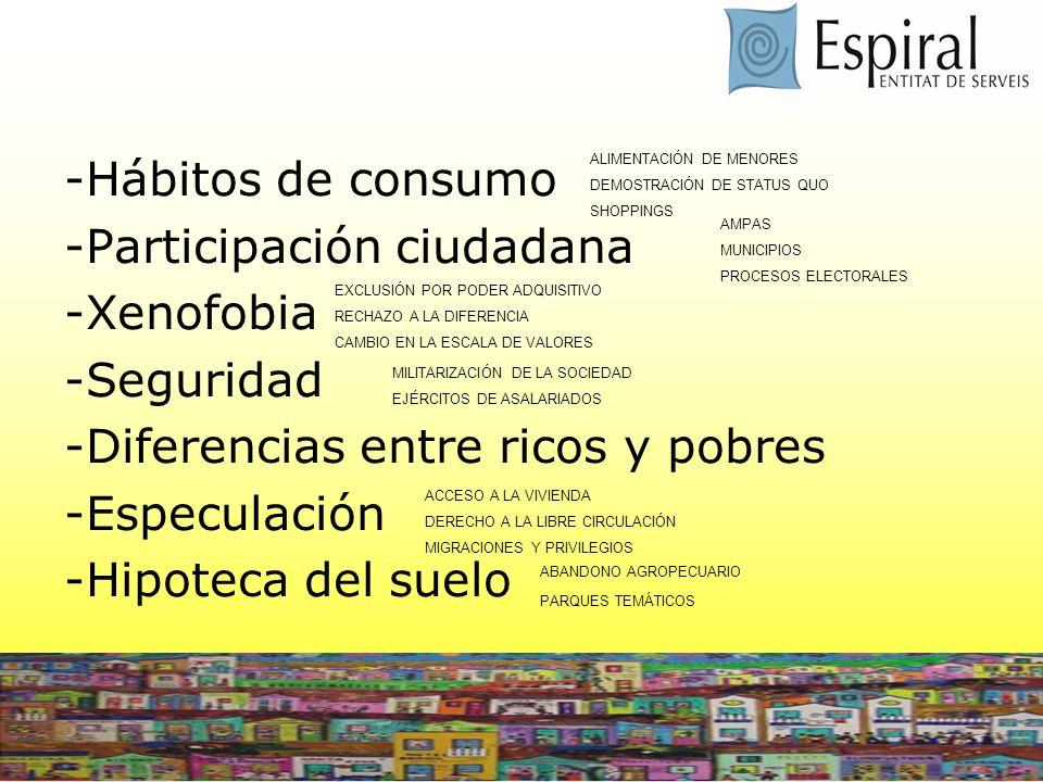 -Hábitos de consumo -Participación ciudadana -Xenofobia -Seguridad -Diferencias entre ricos y pobres -Especulación -Hipoteca del suelo ALIMENTACIÓN DE MENORES DEMOSTRACIÓN DE STATUS QUO SHOPPINGS AMPAS MUNICIPIOS PROCESOS ELECTORALES EXCLUSIÓN POR PODER ADQUISITIVO RECHAZO A LA DIFERENCIA CAMBIO EN LA ESCALA DE VALORES MILITARIZACIÓN DE LA SOCIEDAD EJÉRCITOS DE ASALARIADOS ACCESO A LA VIVIENDA DERECHO A LA LIBRE CIRCULACIÓN MIGRACIONES Y PRIVILEGIOS ABANDONO AGROPECUARIO PARQUES TEMÁTICOS