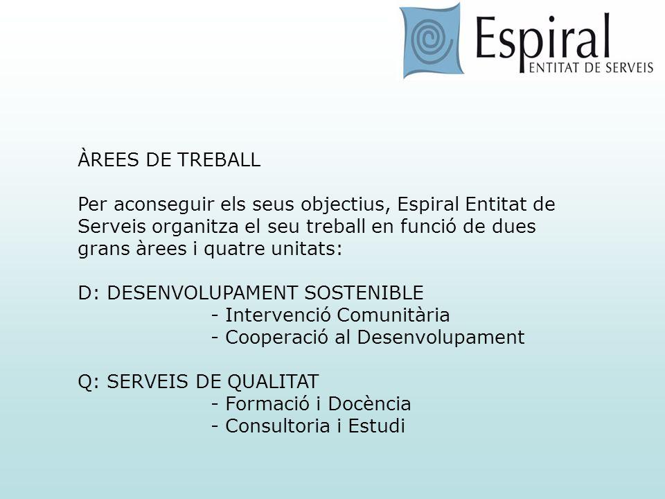 ÀREES DE TREBALL Per aconseguir els seus objectius, Espiral Entitat de Serveis organitza el seu treball en funció de dues grans àrees i quatre unitats