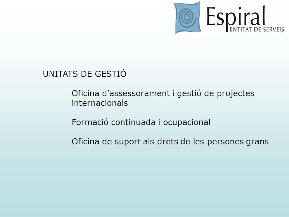 UNITATS DE GESTIÓ Oficina dassessorament i gestió de projectes internacionals Formació continuada i ocupacional Oficina de suport als drets de les per
