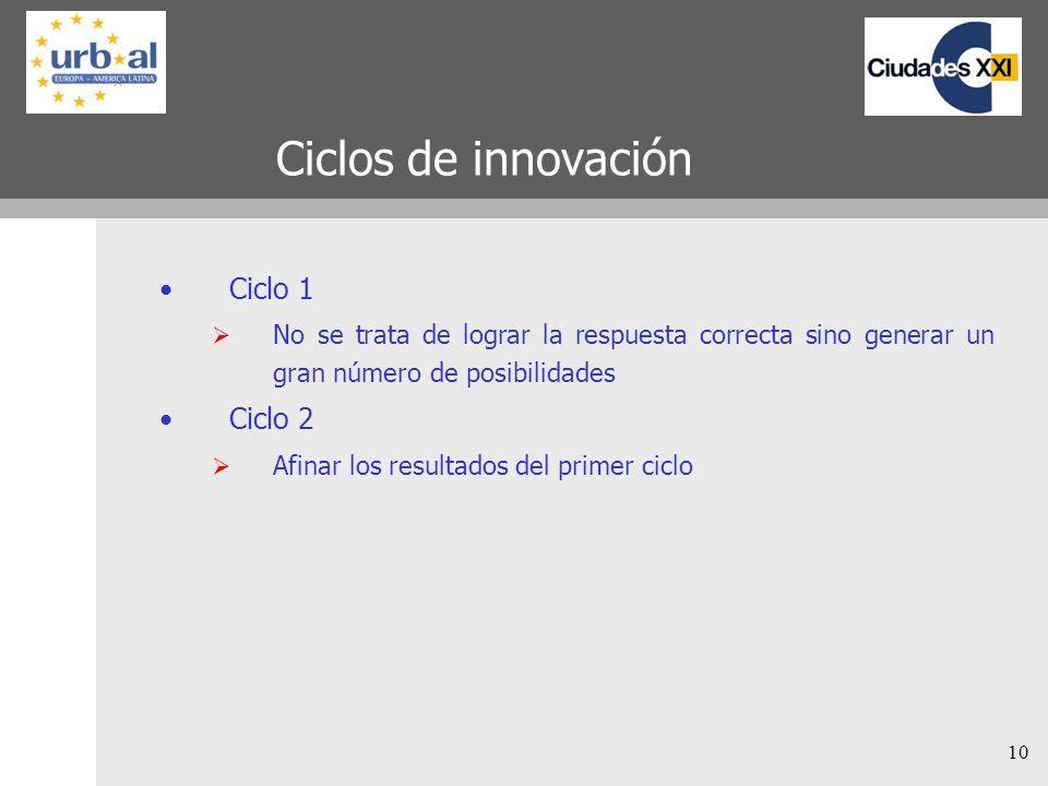 10 Ciclos de innovación Ciclo 1 No se trata de lograr la respuesta correcta sino generar un gran número de posibilidades Ciclo 2 Afinar los resultados del primer ciclo