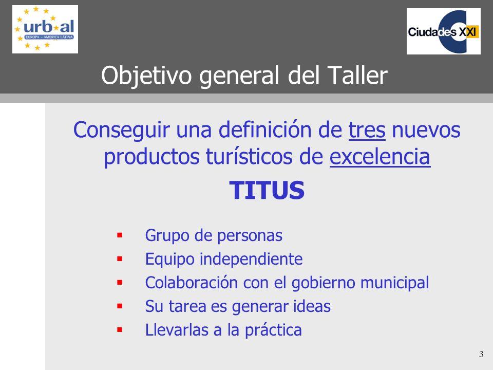 3 Objetivo general del Taller Grupo de personas Equipo independiente Colaboración con el gobierno municipal Su tarea es generar ideas Llevarlas a la práctica Conseguir una definición de tres nuevos productos turísticos de excelencia TITUS