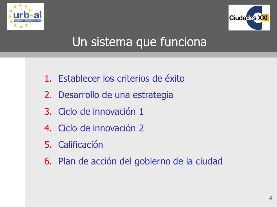 6 Un sistema que funciona 1.Establecer los criterios de éxito 2.Desarrollo de una estrategia 3.Ciclo de innovación 1 4.Ciclo de innovación 2 5.Calificación 6.Plan de acción del gobierno de la ciudad
