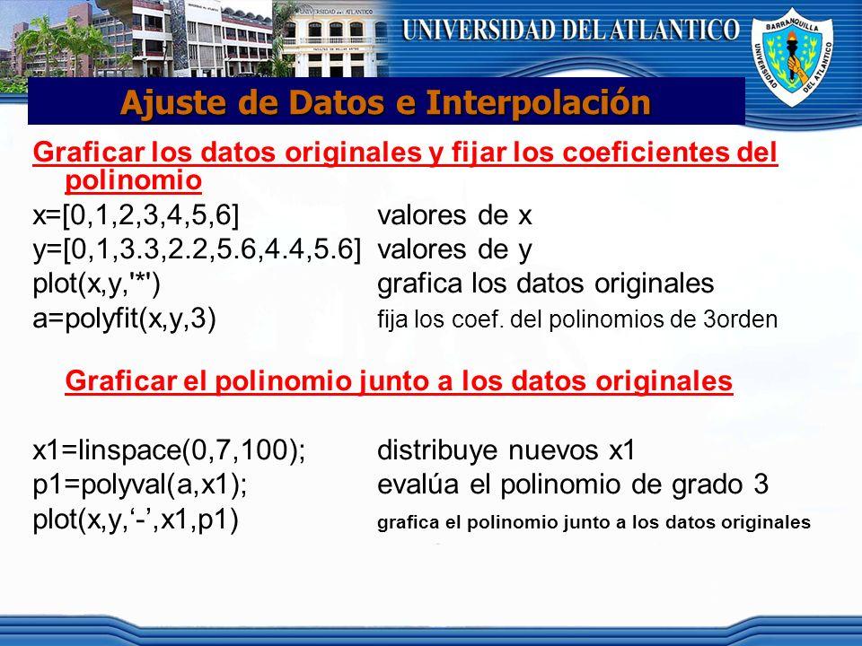 Ajuste de Datos e Interpolación Graficar los datos originales y fijar los coeficientes del polinomio x=[0,1,2,3,4,5,6]valores de x y=[0,1,3.3,2.2,5.6,