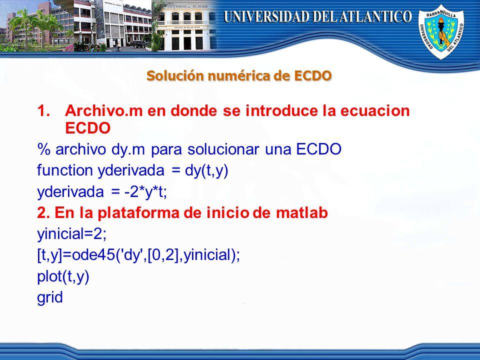 Solución numérica de ECDO 1.Archivo.m en donde se introduce la ecuacion ECDO % archivo dy.m para solucionar una ECDO function yderivada = dy(t,y) yder