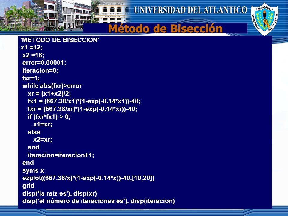 Método de Bisección 'METODO DE BISECCION' x1 =12; x2 =16; error=0.00001; iteracion=0; fxr=1; while abs(fxr)>error xr = (x1+x2)/2; fx1 = (667.38/x1)*(1