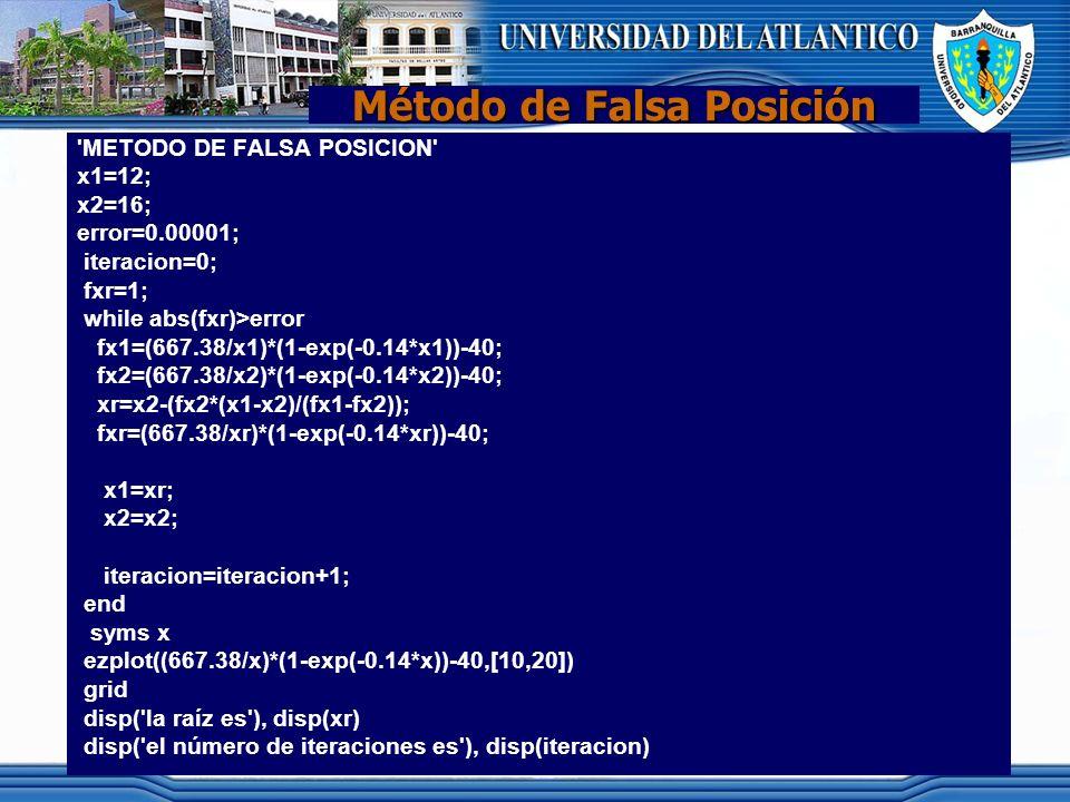 Método de Falsa Posición 'METODO DE FALSA POSICION' x1=12; x2=16; error=0.00001; iteracion=0; fxr=1; while abs(fxr)>error fx1=(667.38/x1)*(1-exp(-0.14
