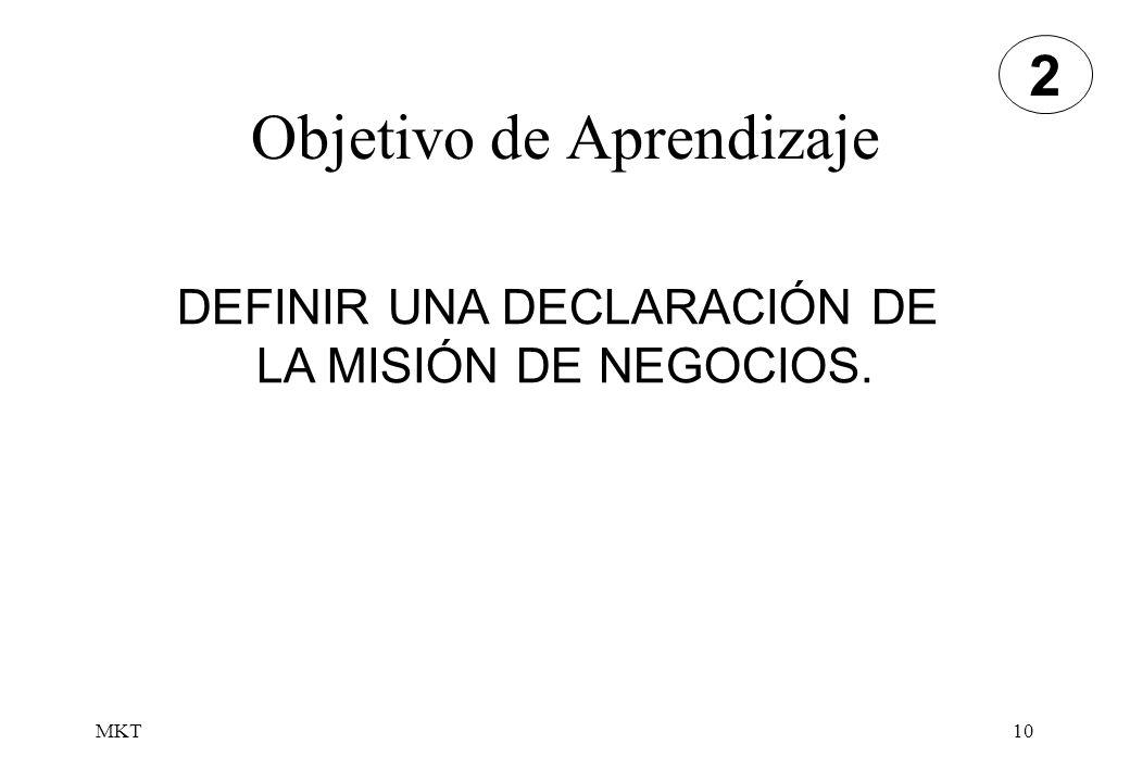 MKT10 Objetivo de Aprendizaje 2 DEFINIR UNA DECLARACIÓN DE LA MISIÓN DE NEGOCIOS.