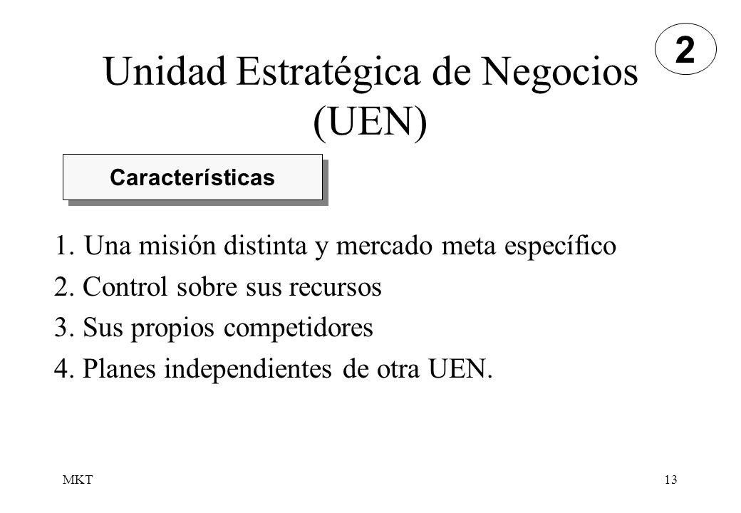 MKT13 Unidad Estratégica de Negocios (UEN) 1.Una misión distinta y mercado meta específico 2. Control sobre sus recursos 3. Sus propios competidores 4