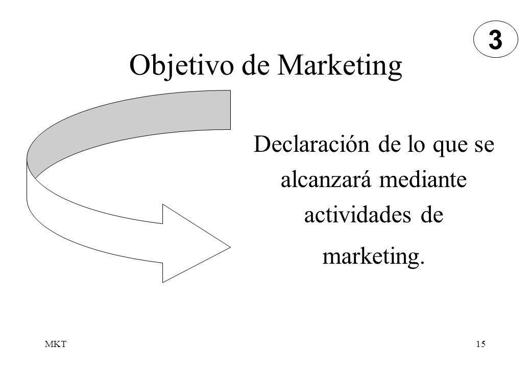 MKT15 Objetivo de Marketing Declaración de lo que se alcanzará mediante actividades de marketing. 3