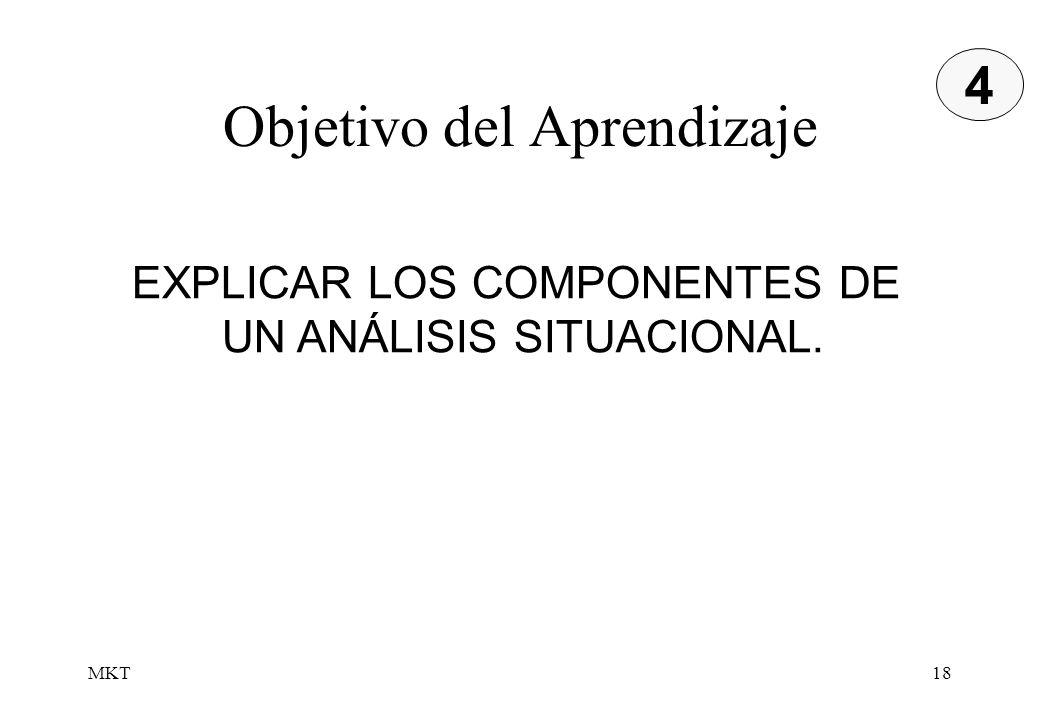 MKT18 Objetivo del Aprendizaje EXPLICAR LOS COMPONENTES DE UN ANÁLISIS SITUACIONAL. 4