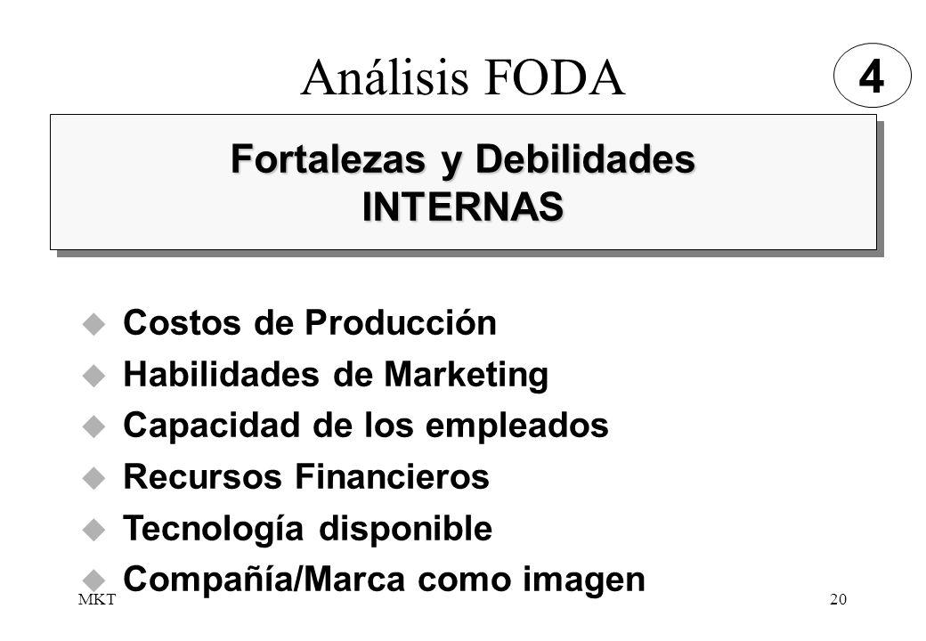 MKT20 Análisis FODA Costos de Producción Habilidades de Marketing Capacidad de los empleados Recursos Financieros Tecnología disponible Compañía/Marca