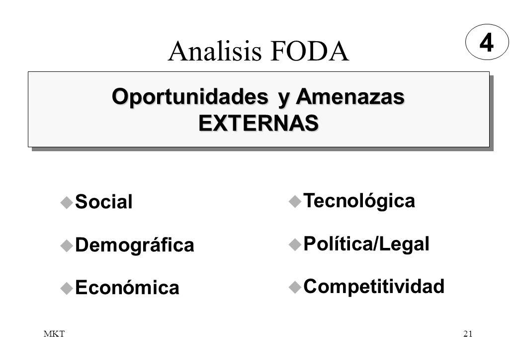 MKT21 Analisis FODA 4 Oportunidades y Amenazas EXTERNAS EXTERNAS Social Demográfica Económica Tecnológica Política/Legal Competitividad