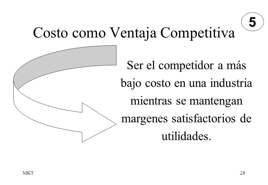 MKT28 Costo como Ventaja Competitiva Ser el competidor a más bajo costo en una industria mientras se mantengan margenes satisfactorios de utilidades.
