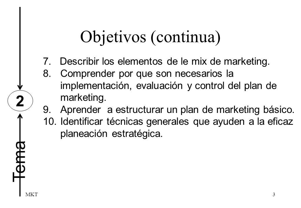 MKT3 Tema 2 7. Describir los elementos de le mix de marketing. 8.Comprender por que son necesarios la implementación, evaluación y control del plan de