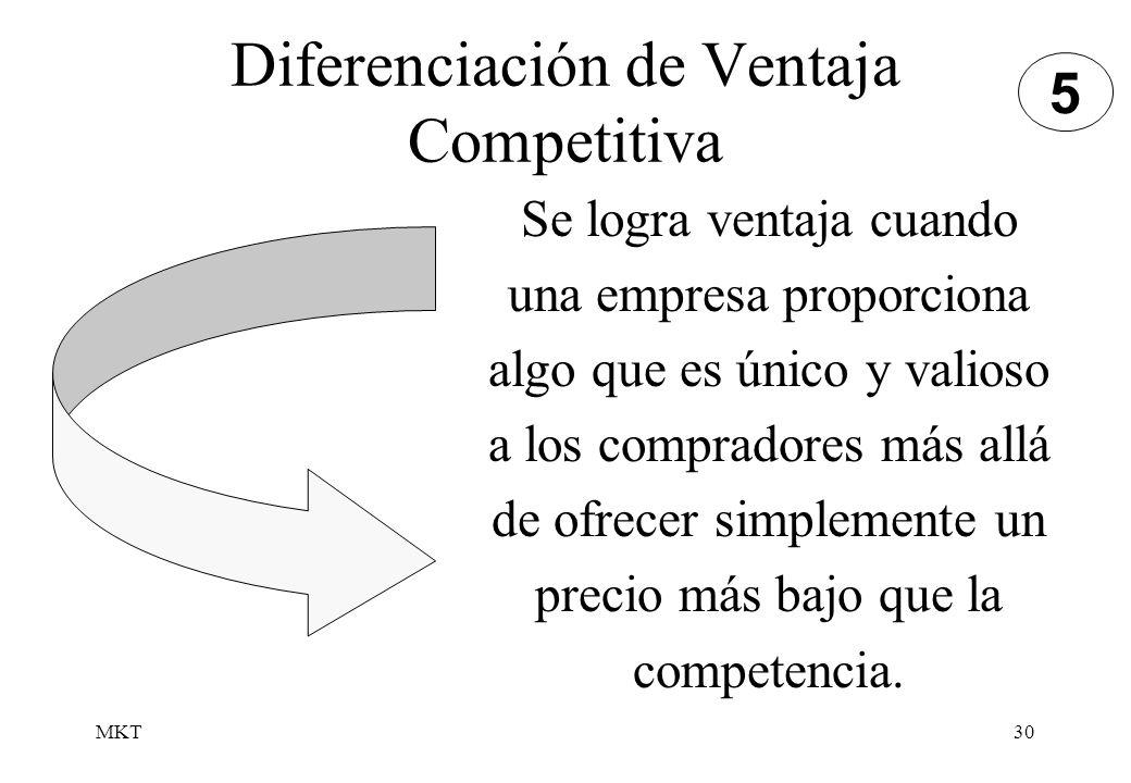 MKT30 Diferenciación de Ventaja Competitiva Se logra ventaja cuando una empresa proporciona algo que es único y valioso a los compradores más allá de
