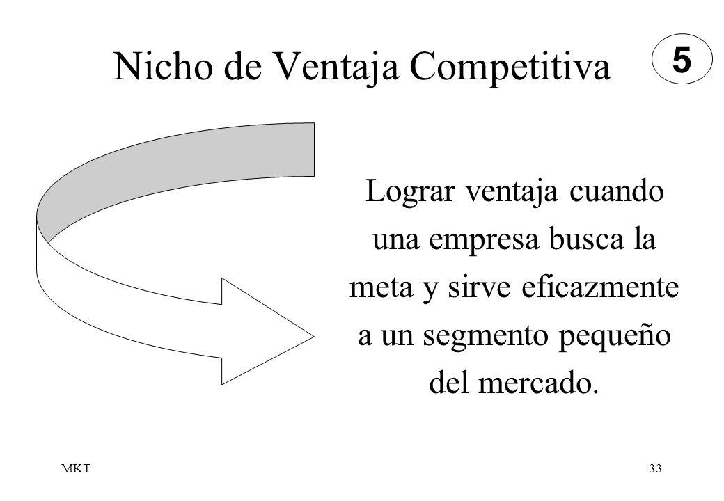 MKT33 Nicho de Ventaja Competitiva Lograr ventaja cuando una empresa busca la meta y sirve eficazmente a un segmento pequeño del mercado. 5