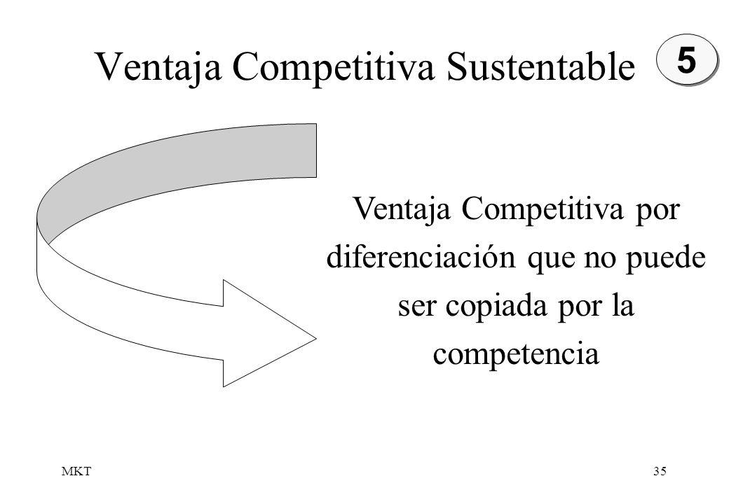 MKT35 Ventaja Competitiva Sustentable Ventaja Competitiva por diferenciación que no puede ser copiada por la competencia 5 5