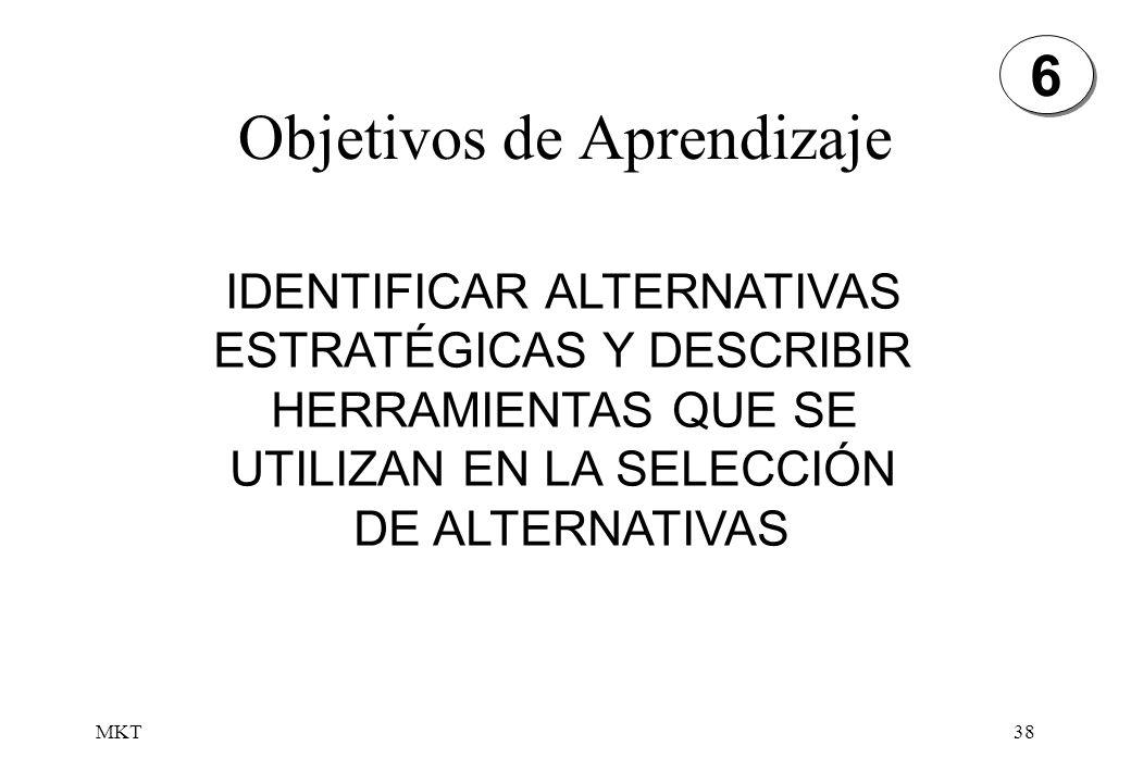 MKT38 Objetivos de Aprendizaje 6 6 IDENTIFICAR ALTERNATIVAS ESTRATÉGICAS Y DESCRIBIR HERRAMIENTAS QUE SE UTILIZAN EN LA SELECCIÓN DE ALTERNATIVAS