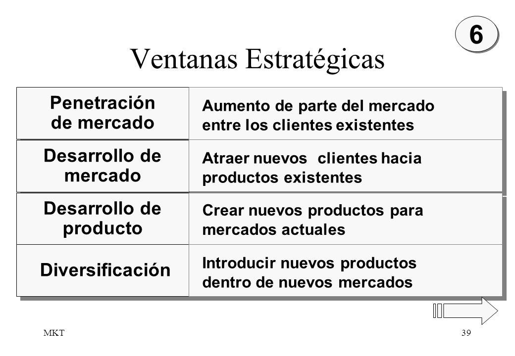 MKT39 Ventanas Estratégicas 6 6 Penetración de mercado Penetración de mercado Desarrollo de mercado Desarrollo de producto Diversificación Aumento de