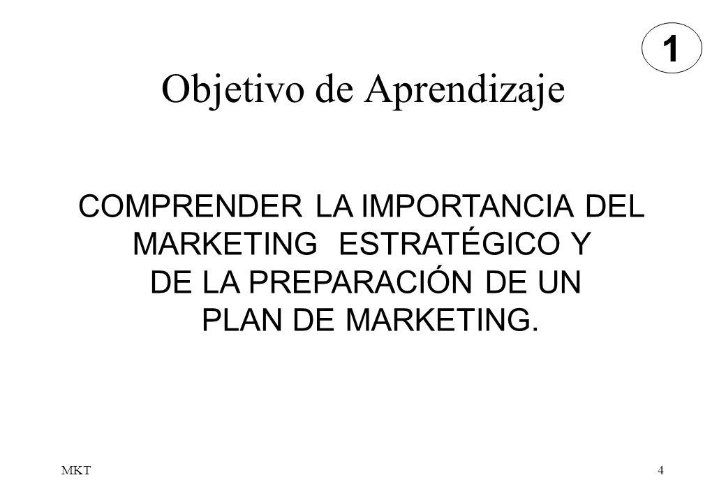 MKT4 Objetivo de Aprendizaje 1 COMPRENDER LA IMPORTANCIA DEL MARKETING ESTRATÉGICO Y DE LA PREPARACIÓN DE UN PLAN DE MARKETING.