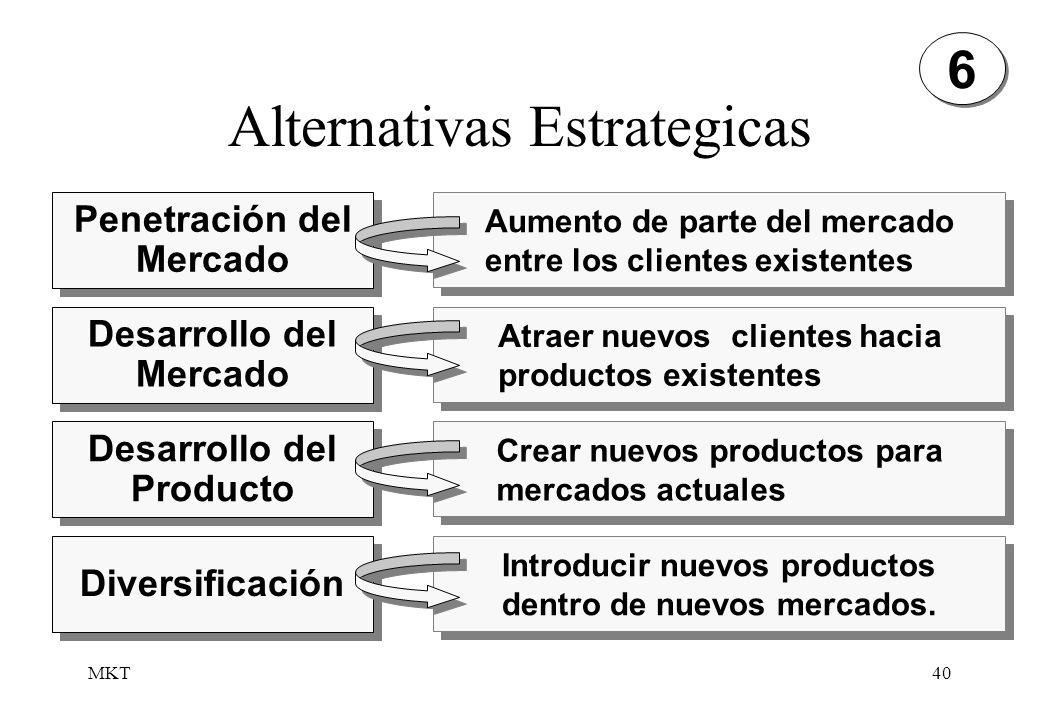 MKT40 Alternativas Estrategicas Penetración del Mercado Aumento de parte del mercado entre los clientes existentes Aumento de parte del mercado entre