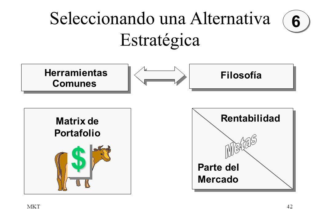 MKT42 Seleccionando una Alternativa Estratégica Herramientas Comunes Filosofía Parte del Mercado Rentabilidad 6 6 Matrix de Portafolio $$