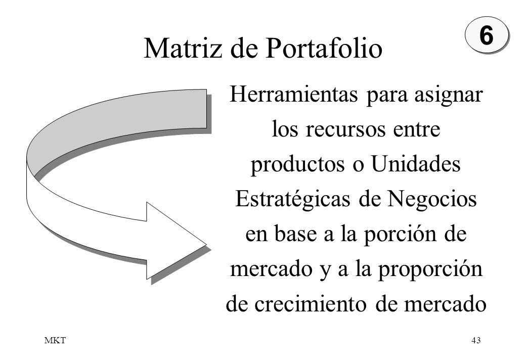MKT43 Matriz de Portafolio Herramientas para asignar los recursos entre productos o Unidades Estratégicas de Negocios en base a la porción de mercado