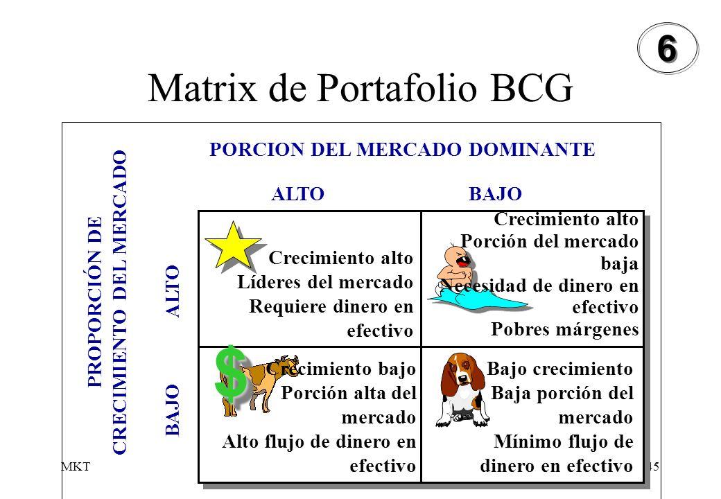 MKT45 Matrix de Portafolio BCG 6 6 PROPORCIÓN DE CRECIMIENTO DEL MERCADO PORCION DEL MERCADO DOMINANTE ALTO BAJO BAJO ALTO Crecimiento alto Líderes de