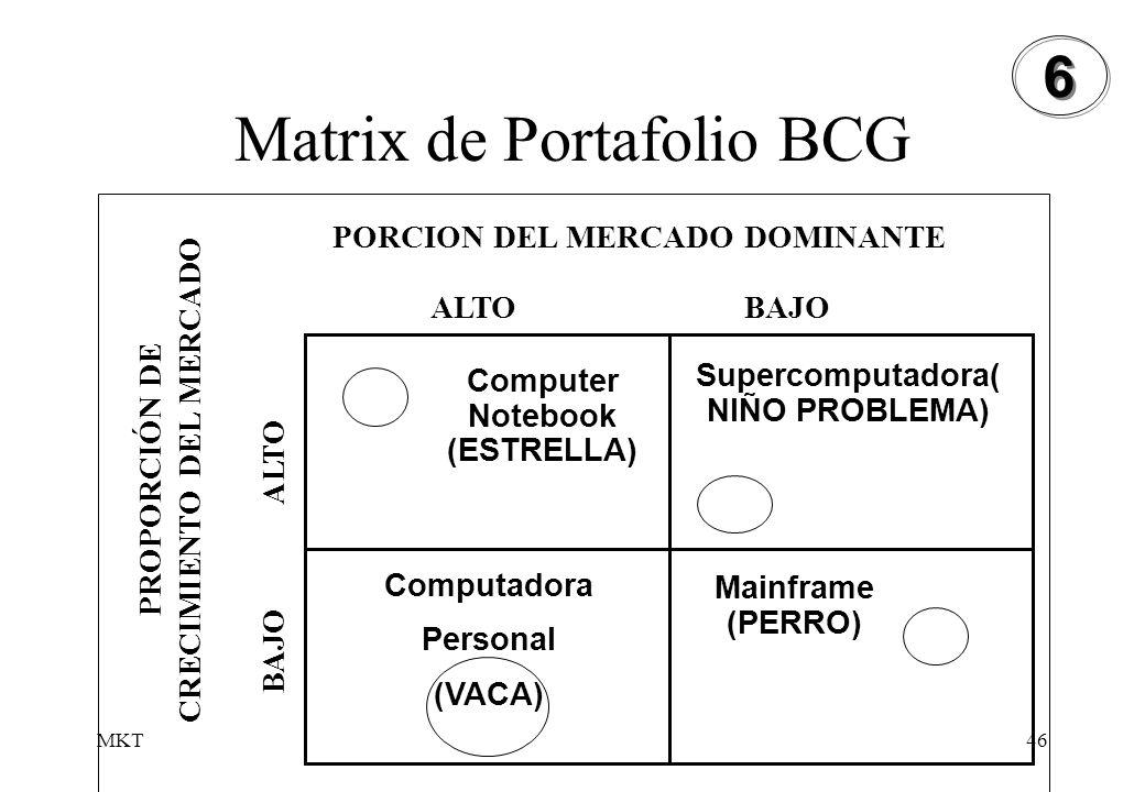 MKT46 Matrix de Portafolio BCG 6 6 PROPORCIÓN DE CRECIMIENTO DEL MERCADO PORCION DEL MERCADO DOMINANTE ALTO BAJO BAJO ALTO Computer Notebook (ESTRELLA