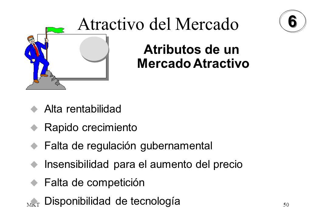 MKT50 Atractivo del Mercado Atributos de un Mercado Atractivo Alta rentabilidad Rapido crecimiento Falta de regulación gubernamental Insensibilidad pa